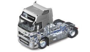 Reparatii cardane camion